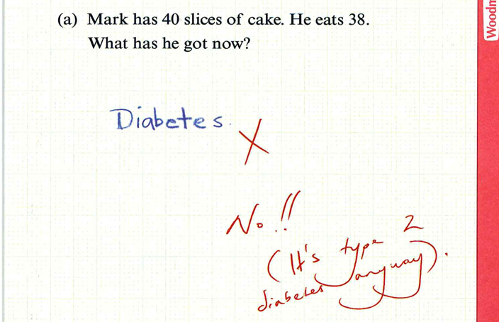 diabetes awful card