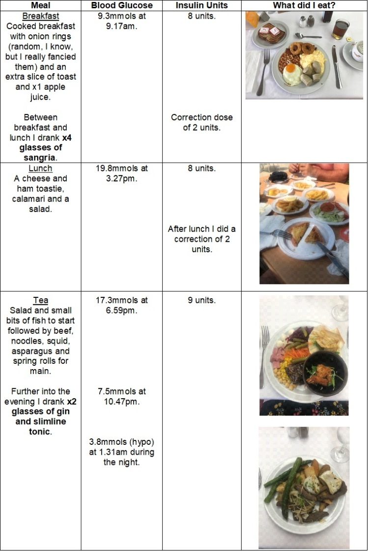 Tues 26th - Meals