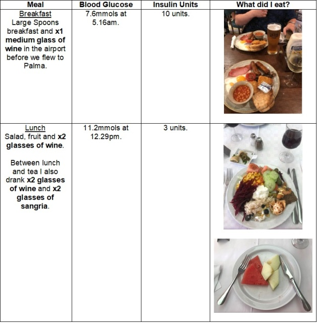 Wed 20th - Breakfast and Lunch